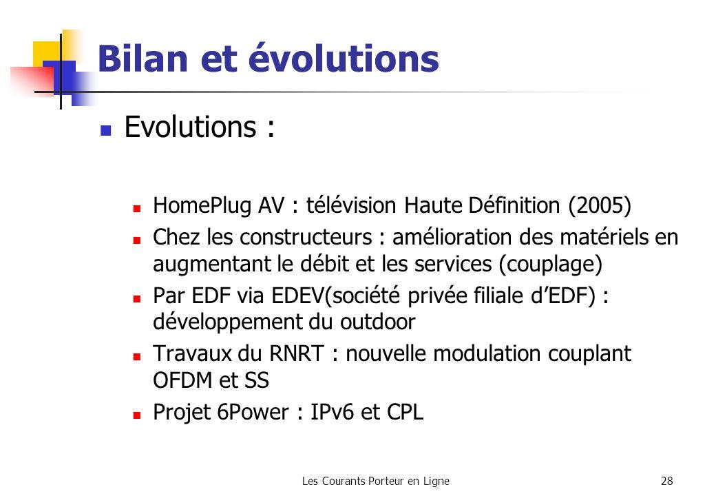 Les Courants Porteur en Ligne28 Bilan et évolutions Evolutions : HomePlug AV : télévision Haute Définition (2005) Chez les constructeurs : amélioratio