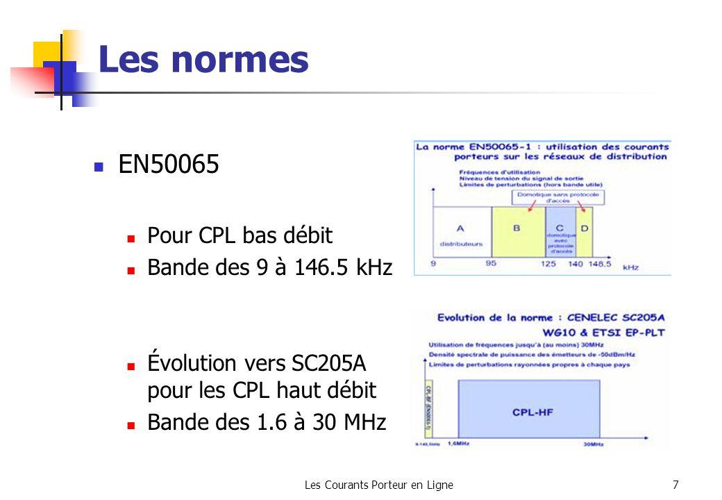 Les Courants Porteur en Ligne7 Les normes EN50065 Pour CPL bas débit Bande des 9 à 146.5 kHz Évolution vers SC205A pour les CPL haut débit Bande des 1