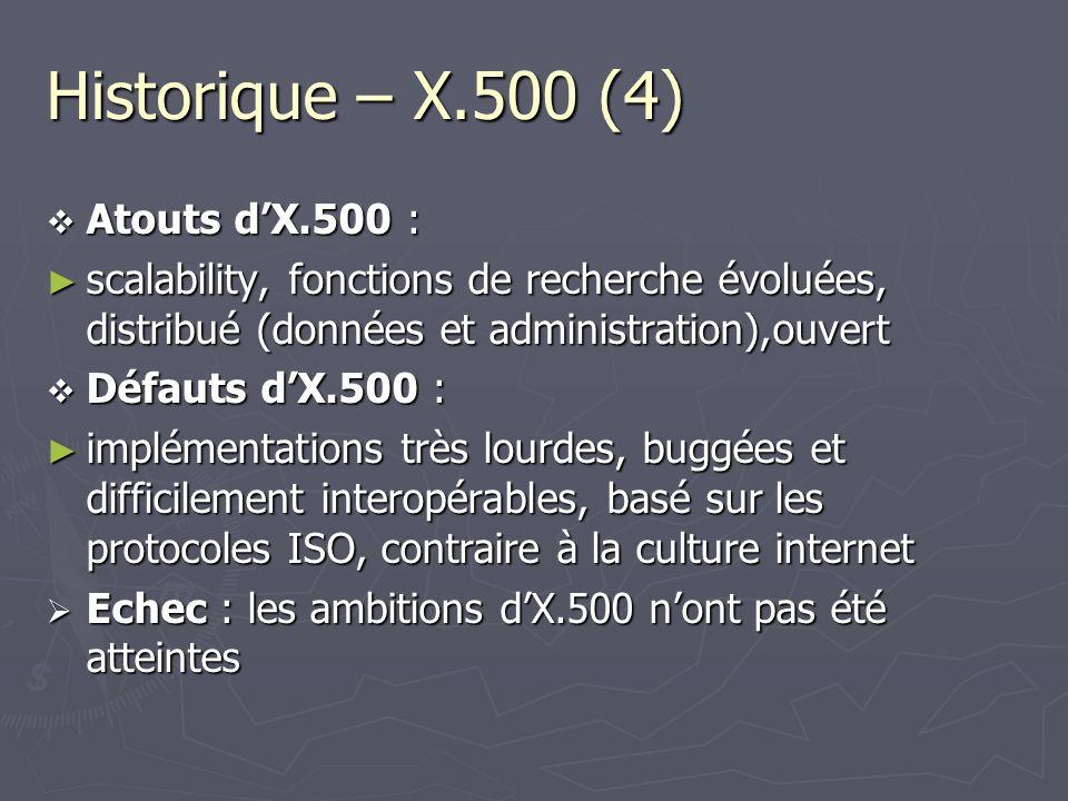 Historique – X.500 (4) Atouts dX.500 : Atouts dX.500 : scalability, fonctions de recherche évoluées, distribué (données et administration),ouvert scal