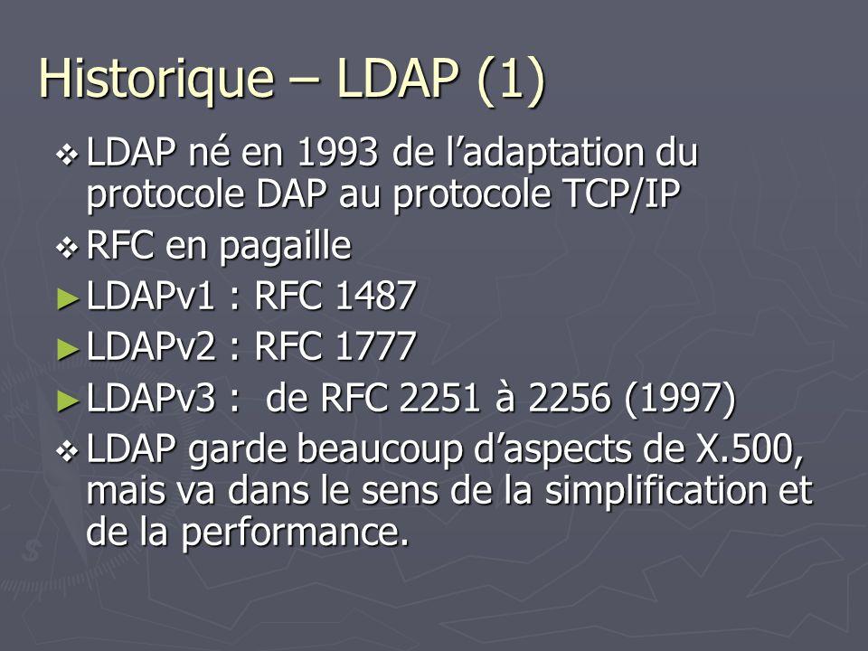 Historique – LDAP (1) LDAP né en 1993 de ladaptation du protocole DAP au protocole TCP/IP LDAP né en 1993 de ladaptation du protocole DAP au protocole