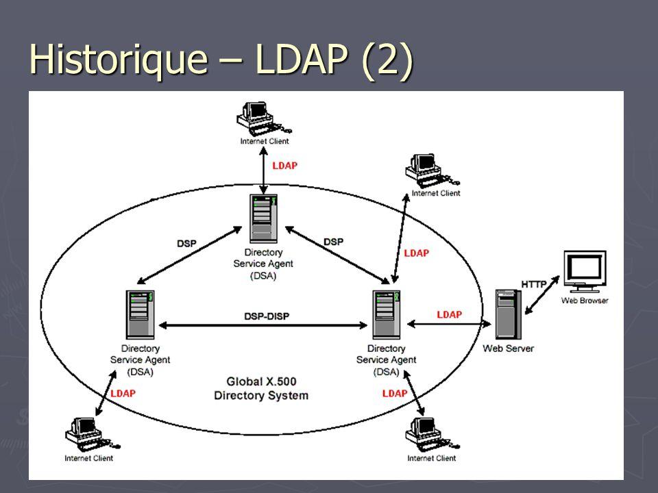 Historique – LDAP (2)
