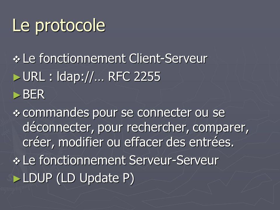 Le protocole Le fonctionnement Client-Serveur Le fonctionnement Client-Serveur URL : ldap://… RFC 2255 URL : ldap://… RFC 2255 BER BER commandes pour