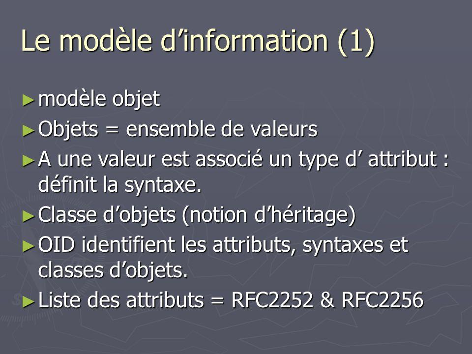 Le modèle dinformation (1) modèle objet modèle objet Objets = ensemble de valeurs Objets = ensemble de valeurs A une valeur est associé un type d attr
