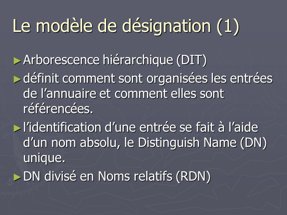 Le modèle de désignation (1) Arborescence hiérarchique (DIT) Arborescence hiérarchique (DIT) définit comment sont organisées les entrées de lannuaire