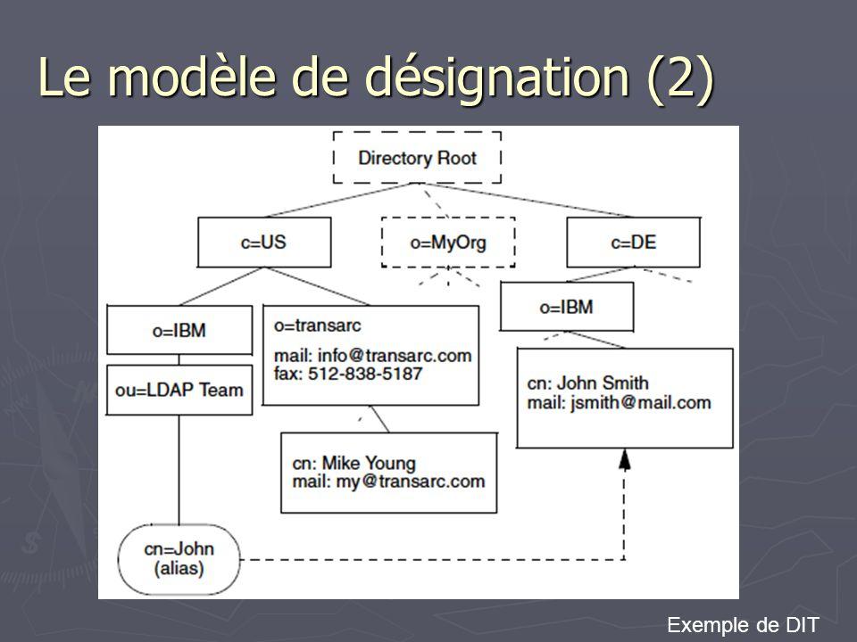 Le modèle de désignation (2) Exemple de DIT