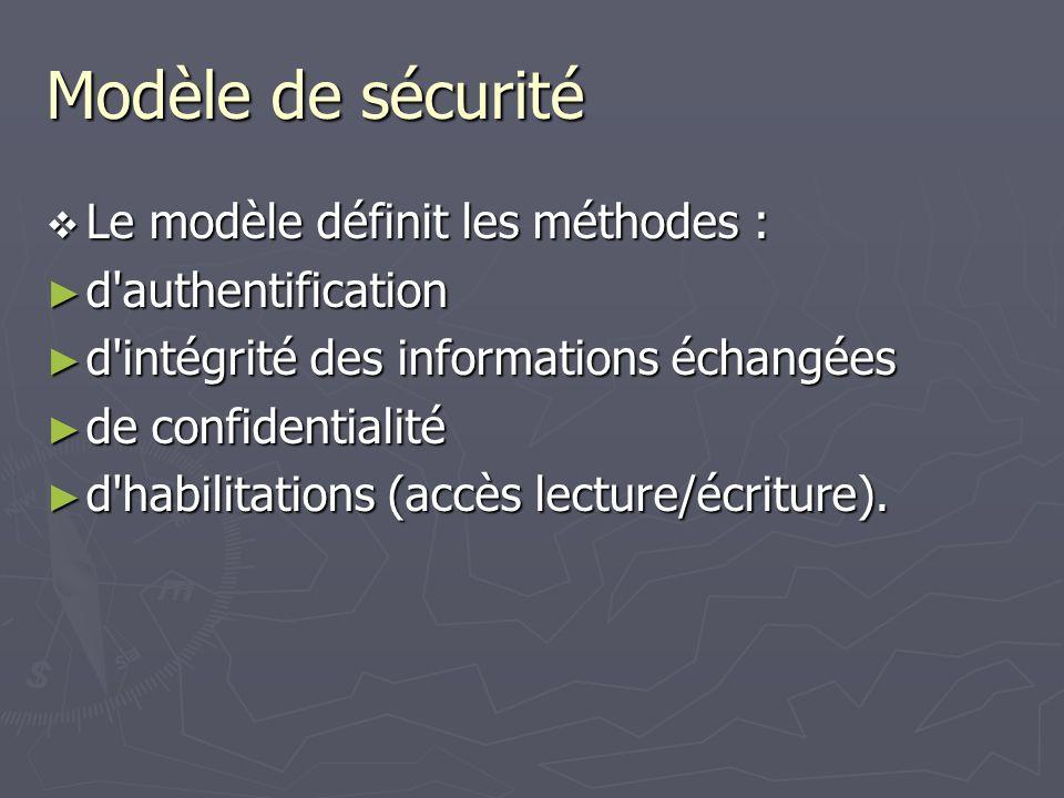 Modèle de sécurité Le modèle définit les méthodes : Le modèle définit les méthodes : d'authentification d'authentification d'intégrité des information
