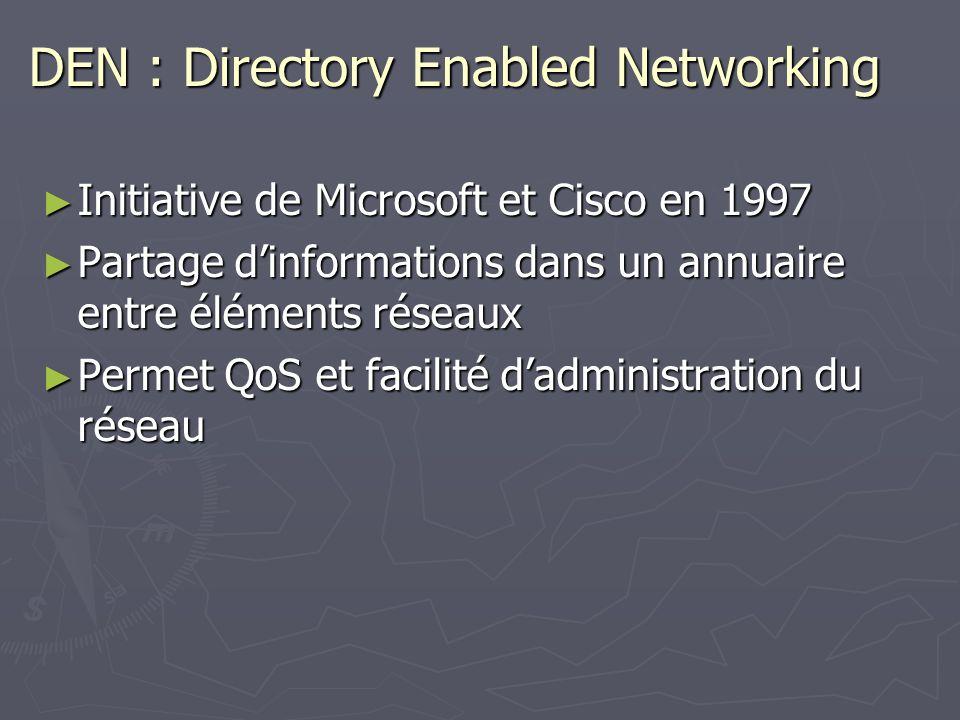 DEN : Directory Enabled Networking Initiative de Microsoft et Cisco en 1997 Initiative de Microsoft et Cisco en 1997 Partage dinformations dans un ann