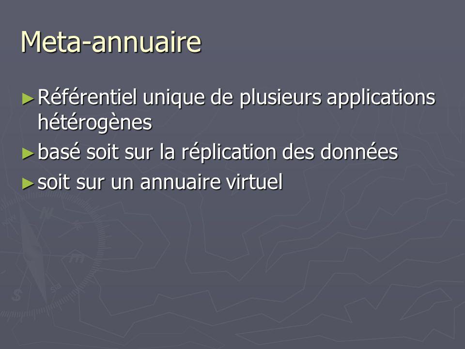 Meta-annuaire Référentiel unique de plusieurs applications hétérogènes Référentiel unique de plusieurs applications hétérogènes basé soit sur la répli