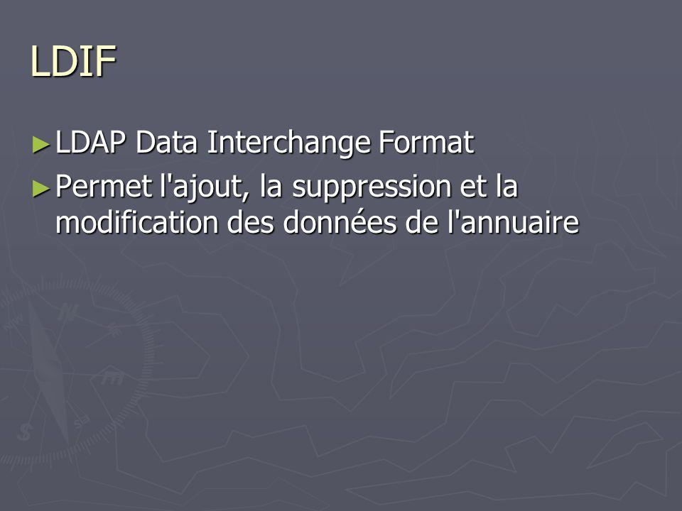 LDIF LDAP Data Interchange Format LDAP Data Interchange Format Permet l'ajout, la suppression et la modification des données de l'annuaire Permet l'aj