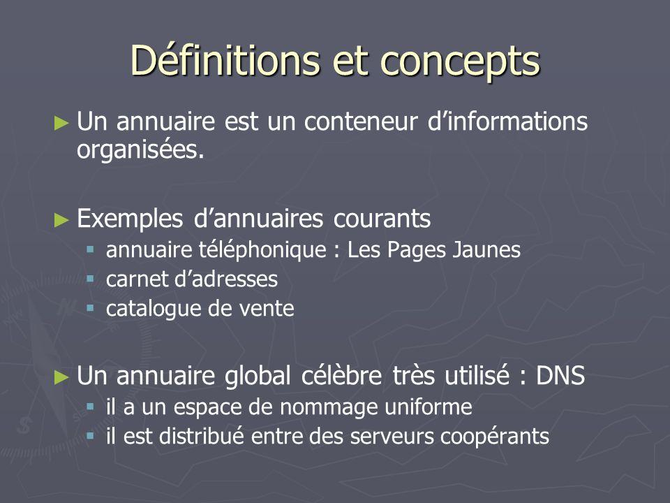 Définitions et concepts Un annuaire est un conteneur dinformations organisées. Exemples dannuaires courants annuaire téléphonique : Les Pages Jaunes c