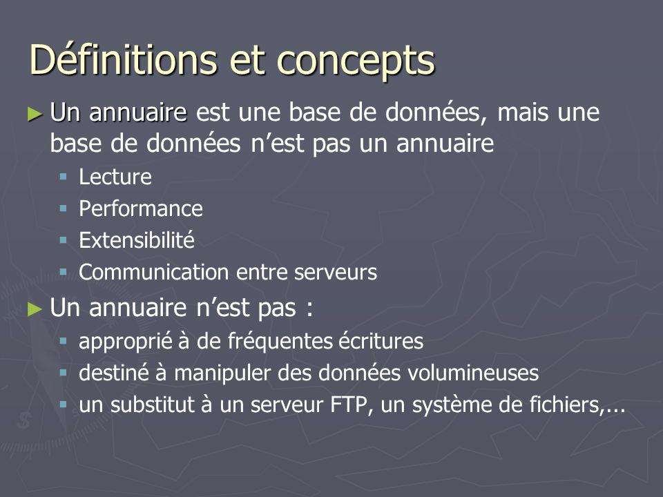 Définitions et concepts Un annuaire Un annuaire est une base de données, mais une base de données nest pas un annuaire Lecture Performance Extensibili