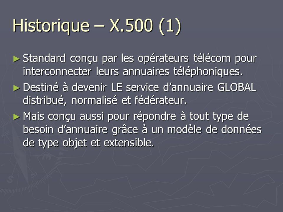 Historique – X.500 (1) Standard conçu par les opérateurs télécom pour interconnecter leurs annuaires téléphoniques. Standard conçu par les opérateurs