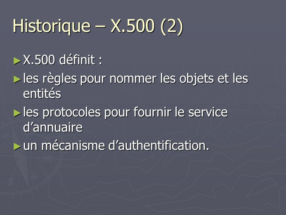 Historique – X.500 (2) X.500 définit : X.500 définit : les règles pour nommer les objets et les entités les règles pour nommer les objets et les entit