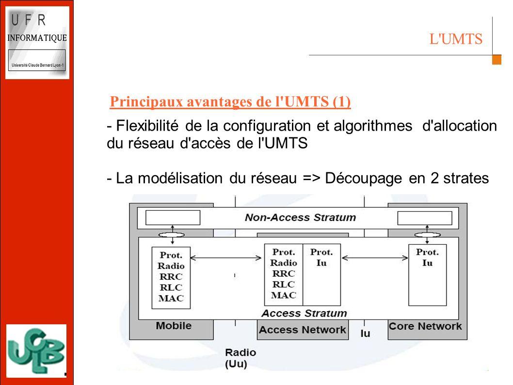 - Flexibilité de la configuration et algorithmes d allocation du réseau d accès de l UMTS - La modélisation du réseau => Découpage en 2 strates L UMTS Principaux avantages de l UMTS (1)