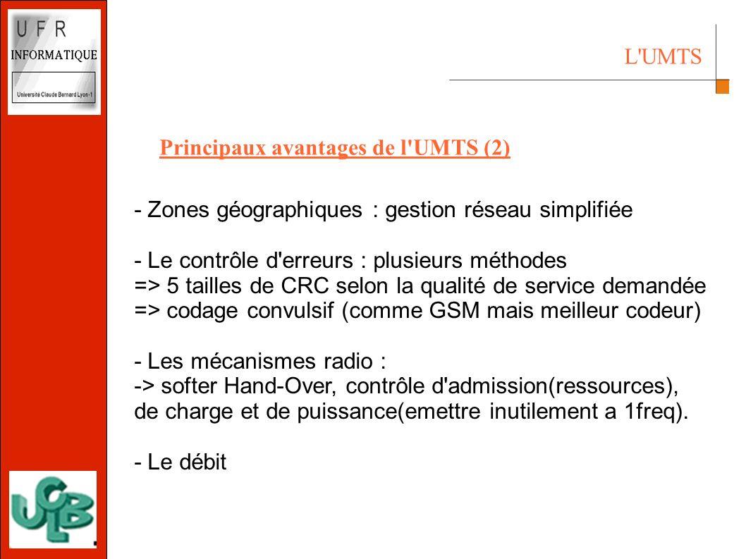 L UMTS Principaux avantages de l UMTS (2) - Zones géographiques : gestion réseau simplifiée - Le contrôle d erreurs : plusieurs méthodes => 5 tailles de CRC selon la qualité de service demandée => codage convulsif (comme GSM mais meilleur codeur) - Les mécanismes radio : -> softer Hand-Over, contrôle d admission(ressources), de charge et de puissance(emettre inutilement a 1freq).