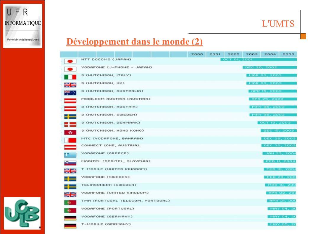 L UMTS Développement dans le monde (2)