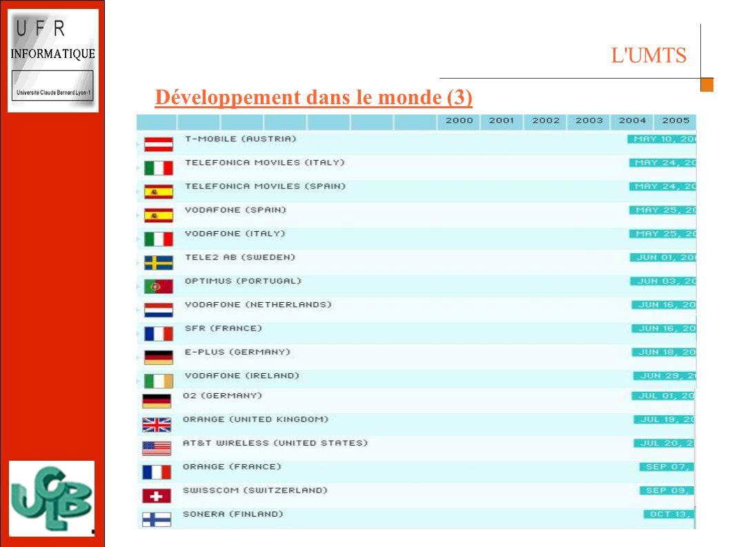 L UMTS Développement dans le monde (3)