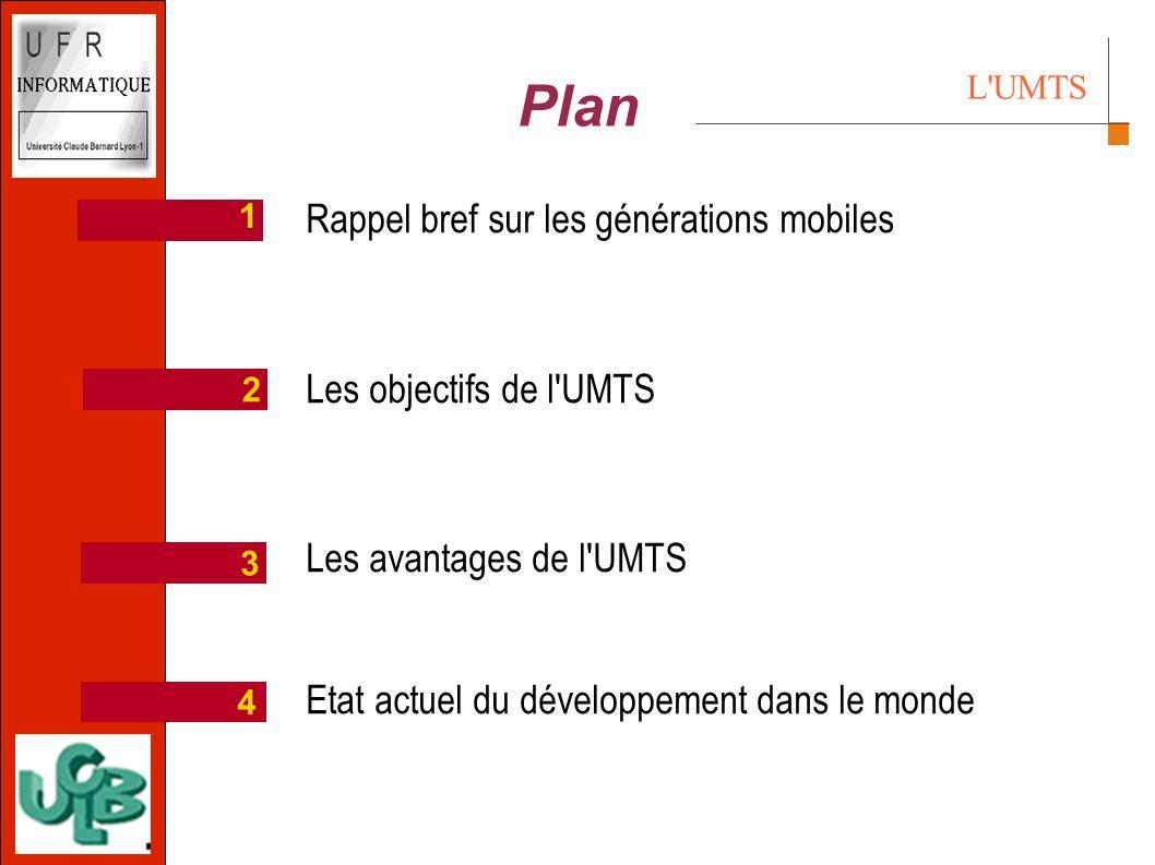 Plan L UMTS Rappel bref sur les générations mobiles Les objectifs de l UMTS Les avantages de l UMTS Etat actuel du développement dans le monde 4 3 2 1