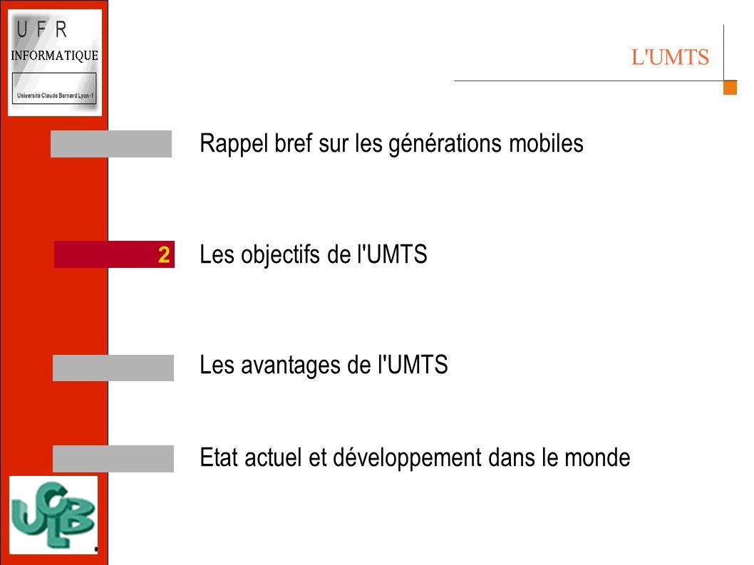 L UMTS Rappel bref sur les générations mobiles Les objectifs de l UMTS Les avantages de l UMTS Etat actuel et développement dans le monde 2