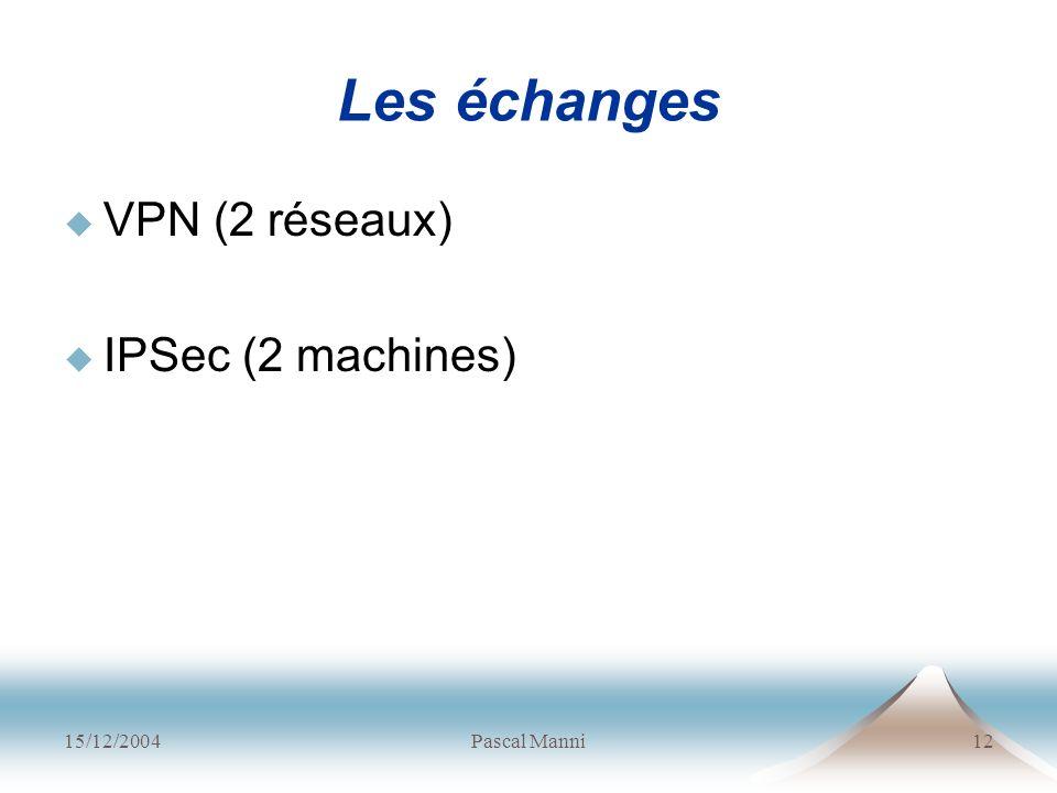 15/12/2004Pascal Manni12 Les échanges VPN (2 réseaux) IPSec (2 machines)