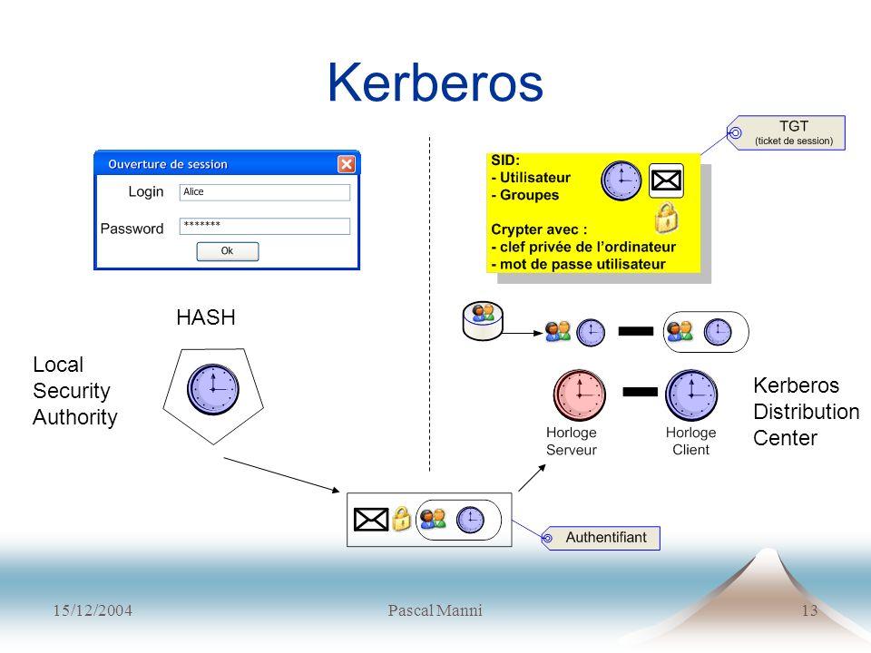 15/12/2004Pascal Manni13 Kerberos HASH Local Security Authority Kerberos Distribution Center