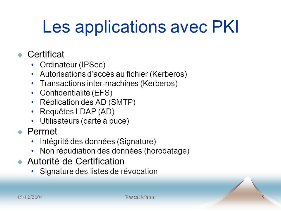 15/12/2004Pascal Manni5 Les applications avec PKI Certificat Ordinateur (IPSec) Autorisations daccès au fichier (Kerberos) Transactions inter-machines