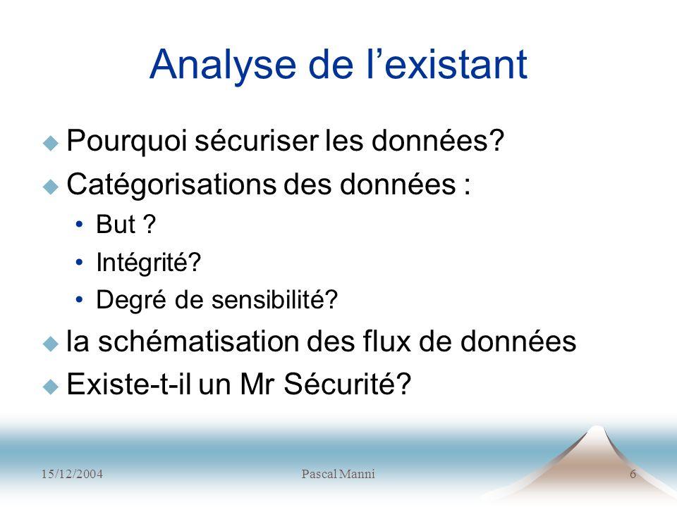 15/12/2004Pascal Manni6 Analyse de lexistant Pourquoi sécuriser les données? Catégorisations des données : But ? Intégrité? Degré de sensibilité? la s