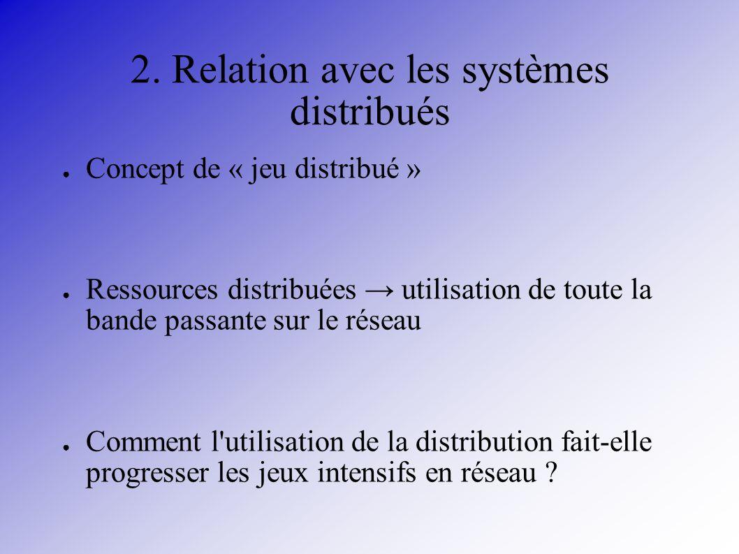 2. Relation avec les systèmes distribués Concept de « jeu distribué » Ressources distribuées utilisation de toute la bande passante sur le réseau Comm