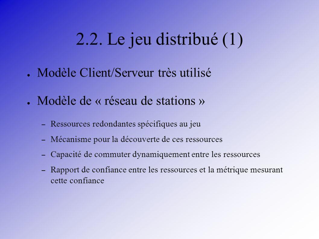 2.2. Le jeu distribué (1) Modèle Client/Serveur très utilisé Modèle de « réseau de stations » – Ressources redondantes spécifiques au jeu – Mécanisme
