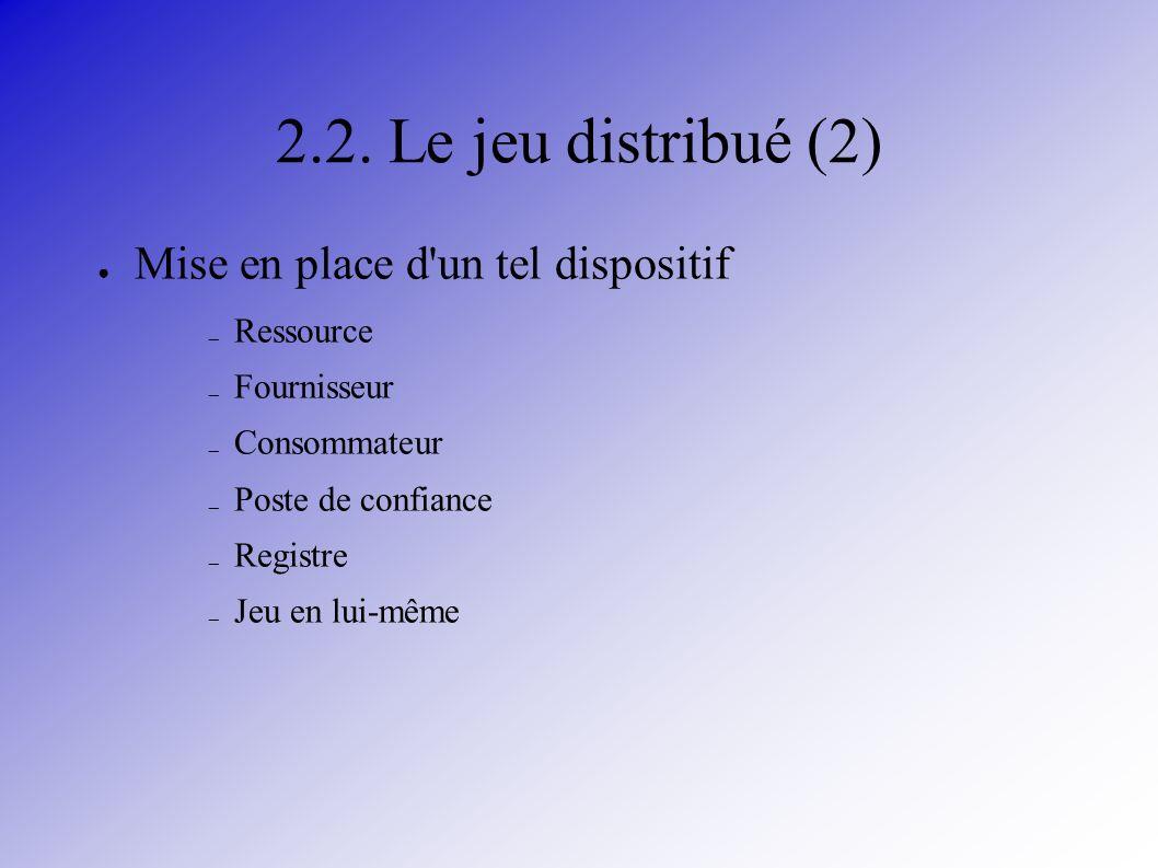 2.2. Le jeu distribué (2) Mise en place d'un tel dispositif Ressource Fournisseur Consommateur Poste de confiance Registre Jeu en lui-même