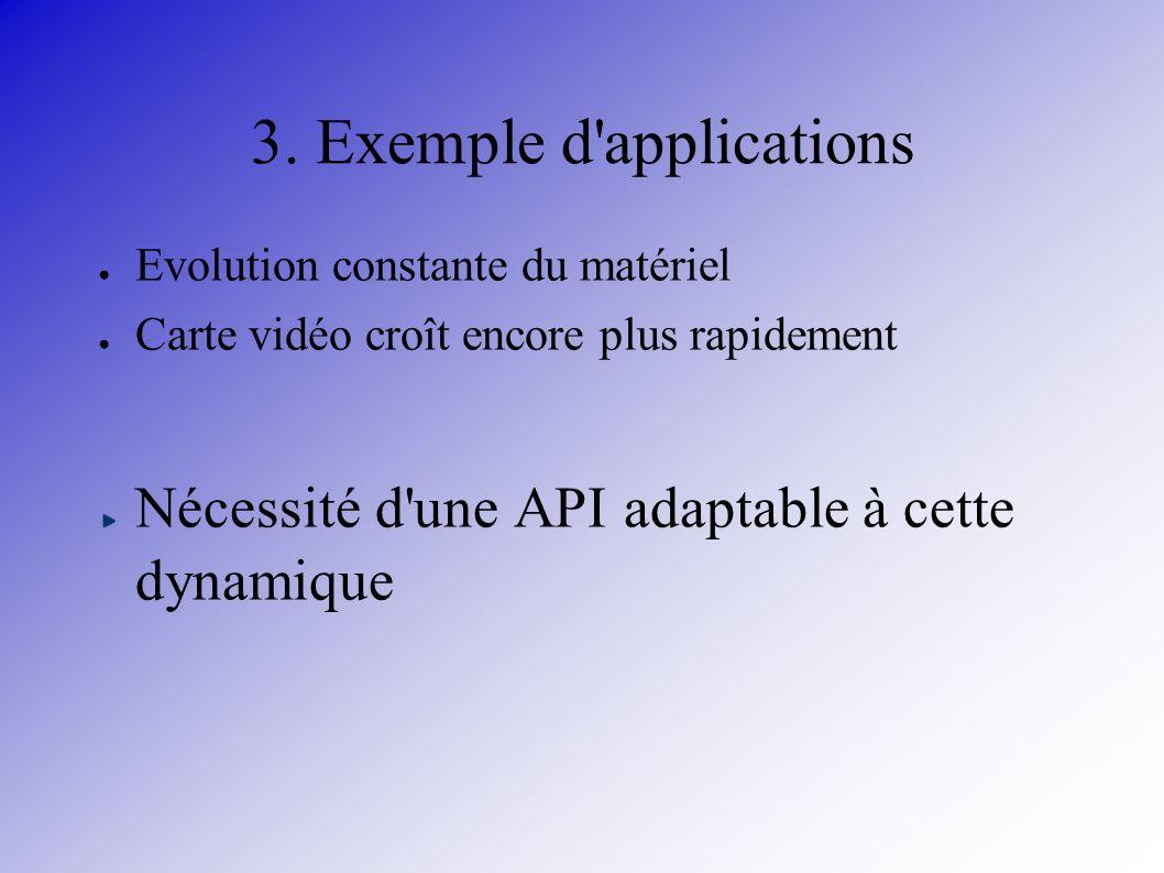 3. Exemple d'applications Evolution constante du matériel Carte vidéo croît encore plus rapidement Nécessité d'une API adaptable à cette dynamique