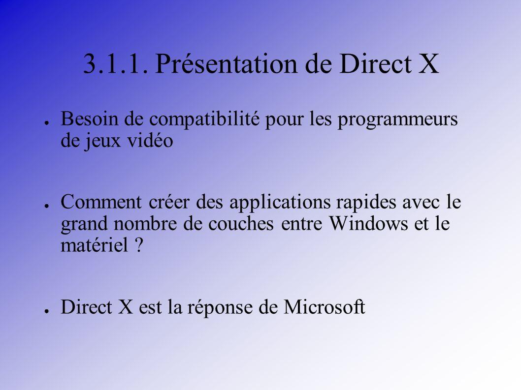 3.1.1. Présentation de Direct X Besoin de compatibilité pour les programmeurs de jeux vidéo Comment créer des applications rapides avec le grand nombr