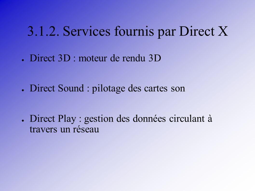 3.1.2. Services fournis par Direct X Direct 3D : moteur de rendu 3D Direct Sound : pilotage des cartes son Direct Play : gestion des données circulant