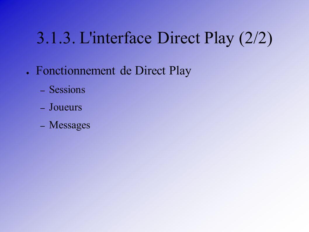 3.1.3. L'interface Direct Play (2/2) Fonctionnement de Direct Play – Sessions – Joueurs – Messages