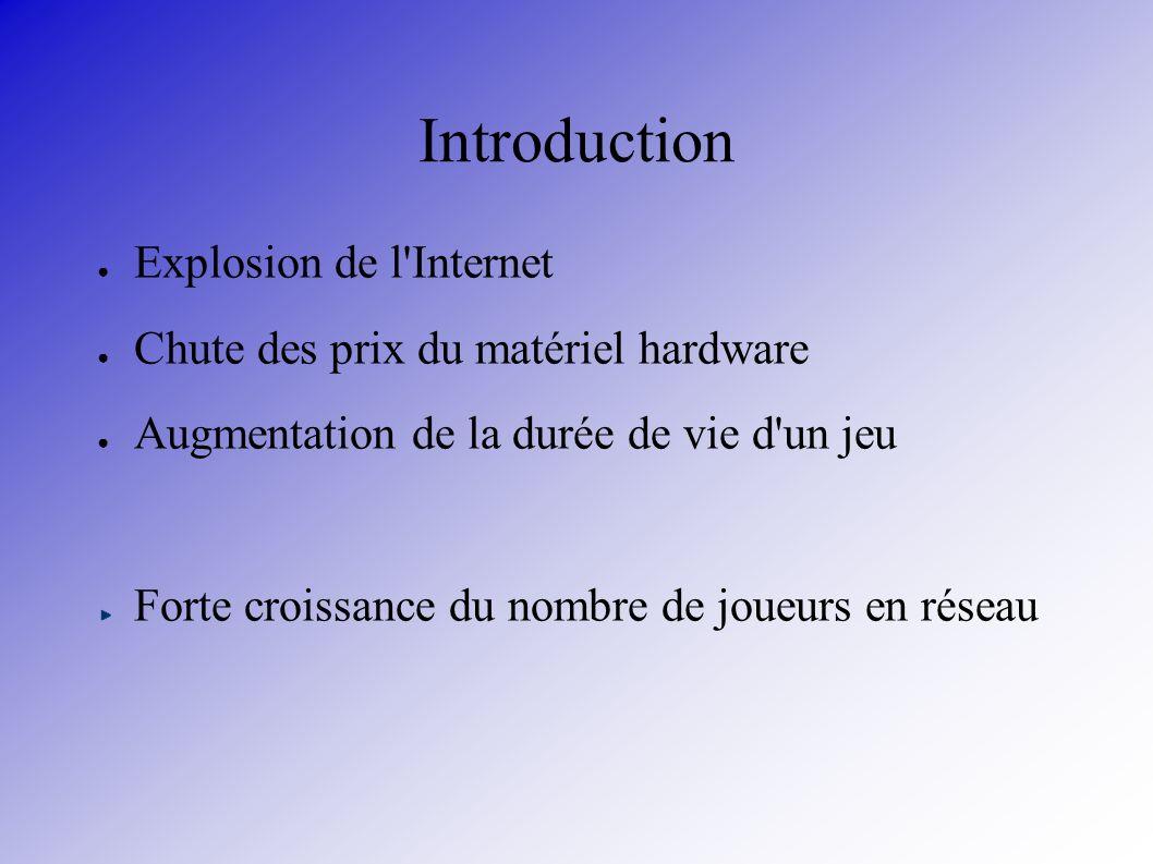 Sommaire 1.Technologies des jeux en réseau 2. Relation avec les systèmes distribués 3.