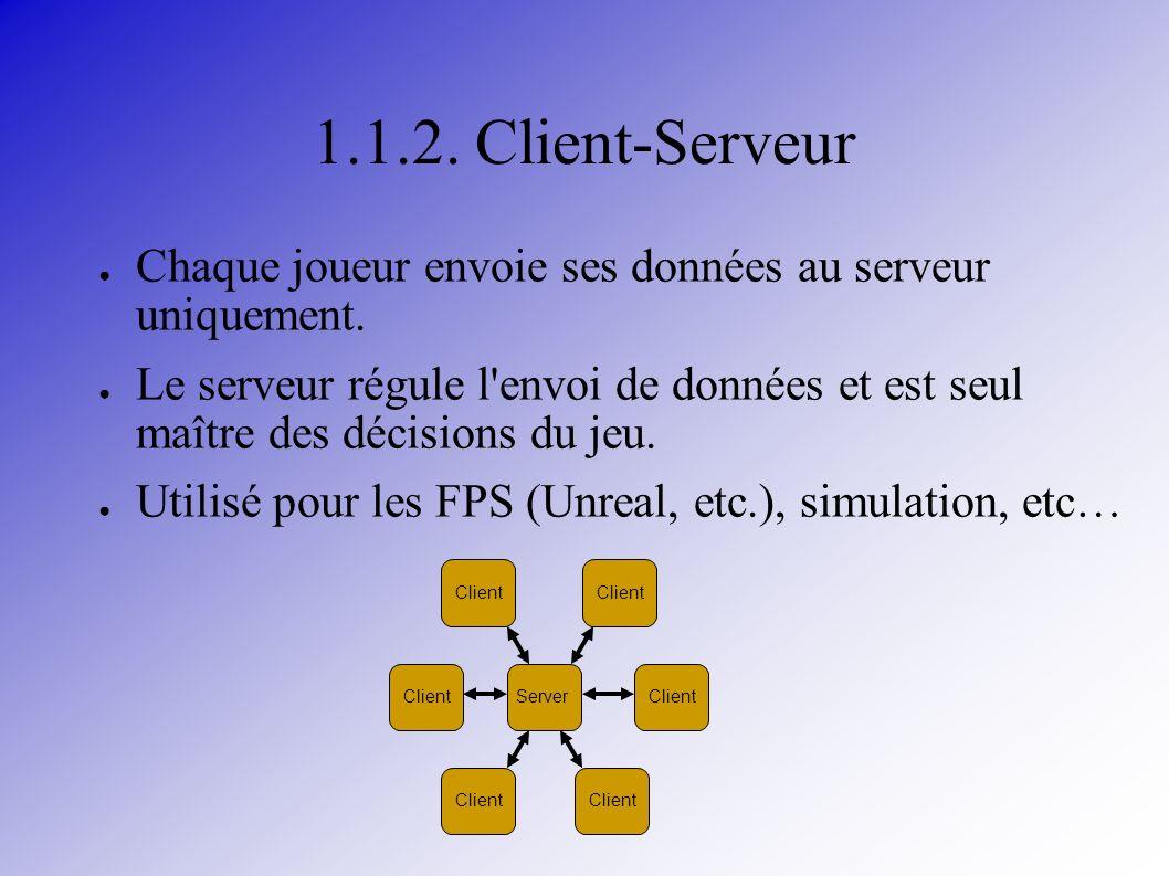1.1.2. Client-Serveur Chaque joueur envoie ses données au serveur uniquement. Le serveur régule l'envoi de données et est seul maître des décisions du