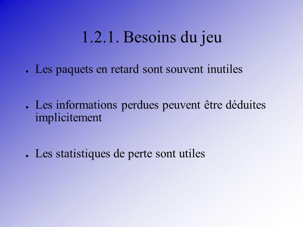 1.2.1. Besoins du jeu Les paquets en retard sont souvent inutiles Les informations perdues peuvent être déduites implicitement Les statistiques de per