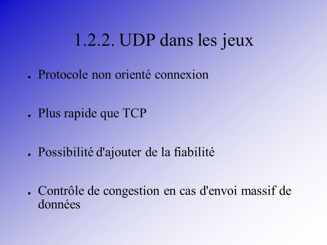 1.2.2. UDP dans les jeux Protocole non orienté connexion Plus rapide que TCP Possibilité d'ajouter de la fiabilité Contrôle de congestion en cas d'env
