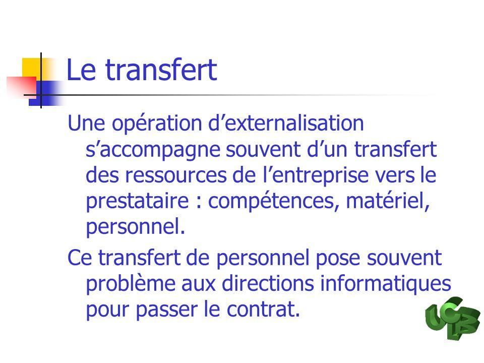Le transfert Une opération dexternalisation saccompagne souvent dun transfert des ressources de lentreprise vers le prestataire : compétences, matérie