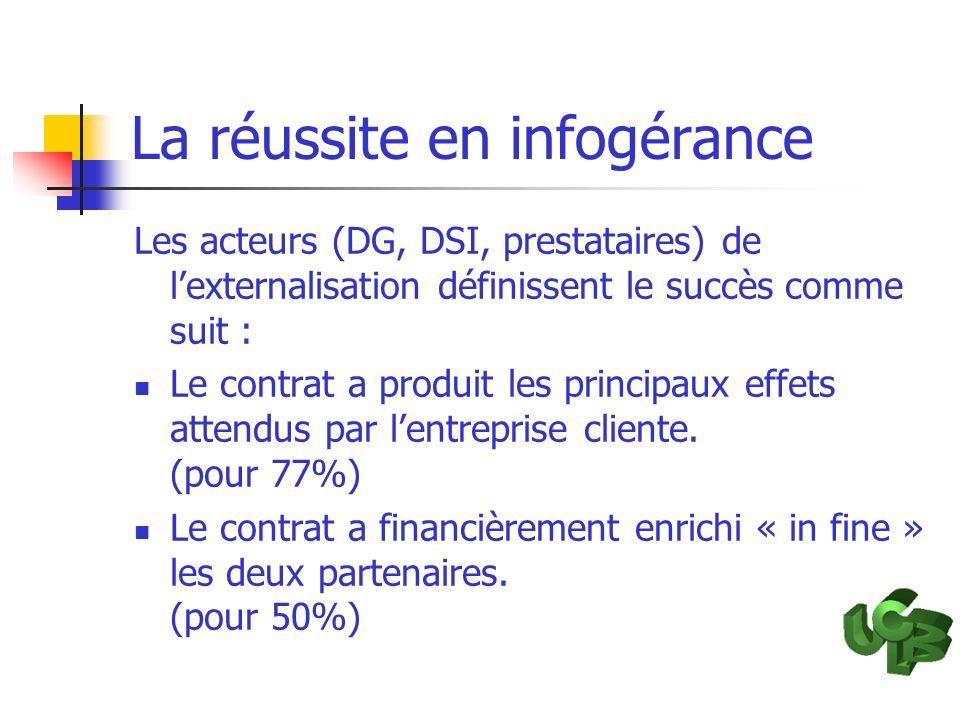 La réussite en infogérance Les acteurs (DG, DSI, prestataires) de lexternalisation définissent le succès comme suit : Le contrat a produit les princip