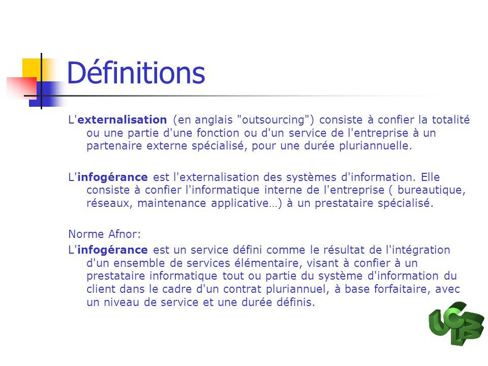 Définitions L'externalisation (en anglais