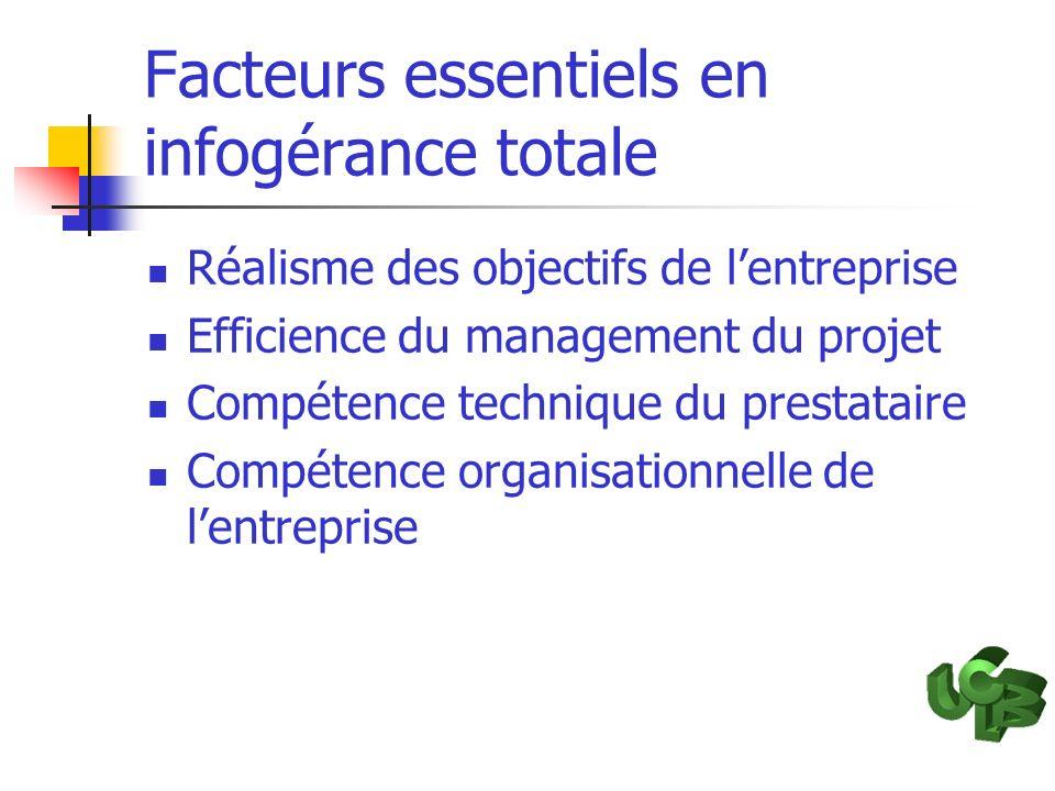 Facteurs essentiels en infogérance totale Réalisme des objectifs de lentreprise Efficience du management du projet Compétence technique du prestataire