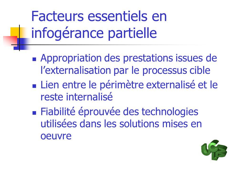 Facteurs essentiels en infogérance partielle Appropriation des prestations issues de lexternalisation par le processus cible Lien entre le périmètre e