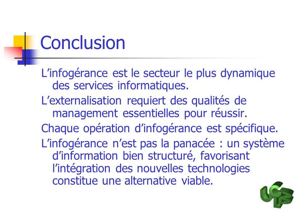 Conclusion Linfogérance est le secteur le plus dynamique des services informatiques. Lexternalisation requiert des qualités de management essentielles