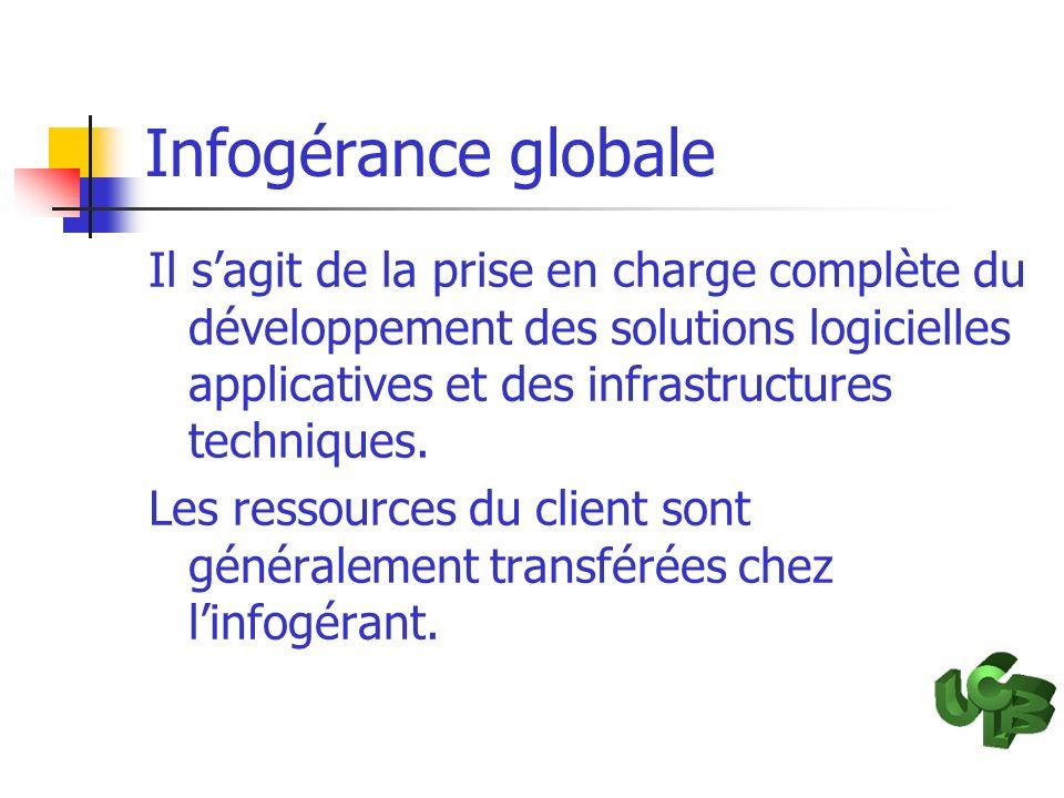 Infogérance globale Il sagit de la prise en charge complète du développement des solutions logicielles applicatives et des infrastructures techniques.