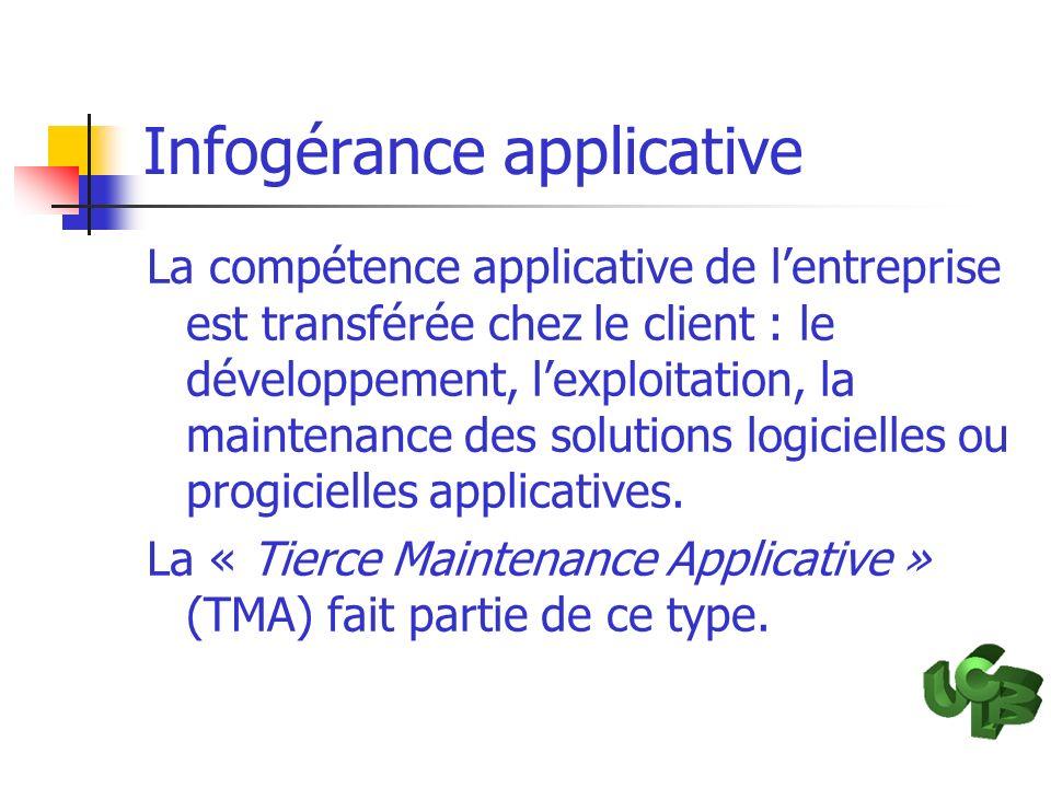 Infogérance applicative La compétence applicative de lentreprise est transférée chez le client : le développement, lexploitation, la maintenance des s