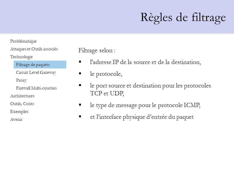 Règles de filtrage Filtrage selon : l'adresse IP de la source et de la destination, le protocole, le port source et destination pour les protocoles TC