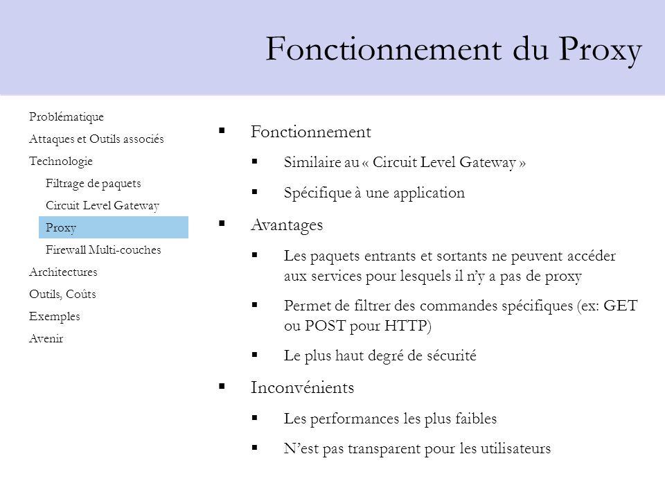 Fonctionnement du Proxy Fonctionnement Similaire au « Circuit Level Gateway » Spécifique à une application Avantages Les paquets entrants et sortants