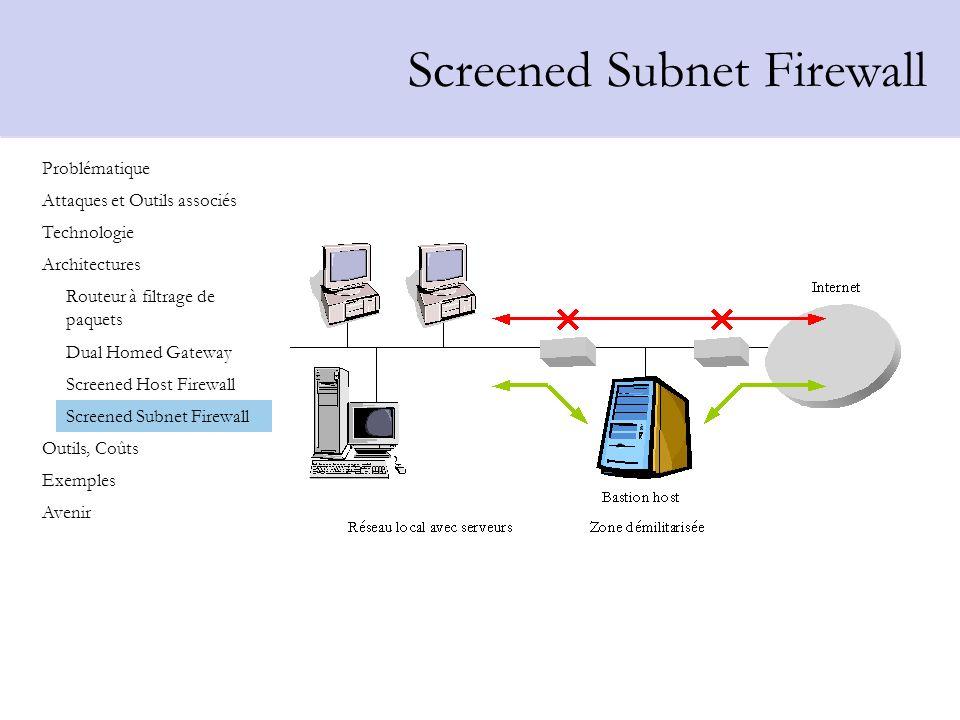 Problématique Attaques et Outils associés Technologie Architectures Outils, Coûts Exemples Avenir Routeur à filtrage de paquets Dual Homed Gateway Scr