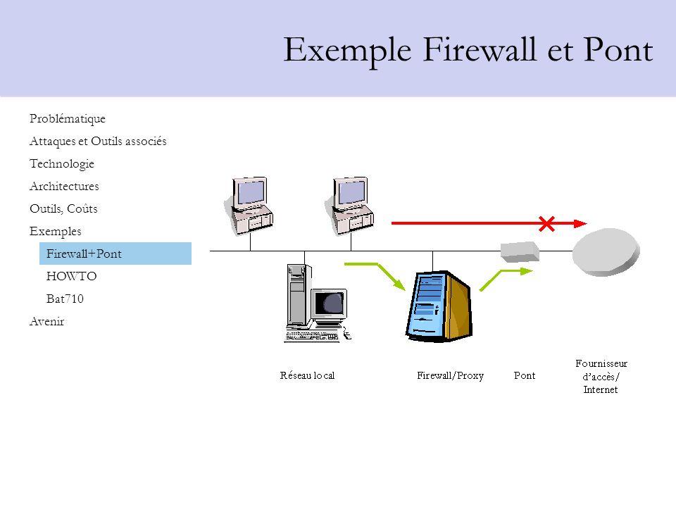 Exemple Firewall et Pont Problématique Attaques et Outils associés Technologie Architectures Outils, Coûts Exemples Avenir Firewall+Pont HOWTO Bat710